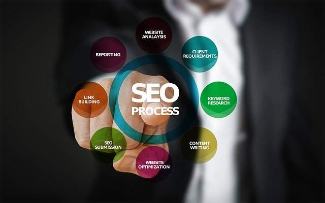 SEO Competition Research