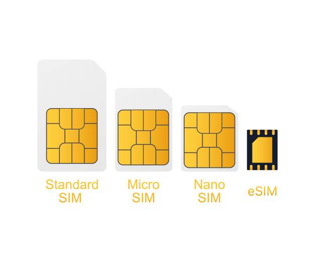 Vodaphone eSIM